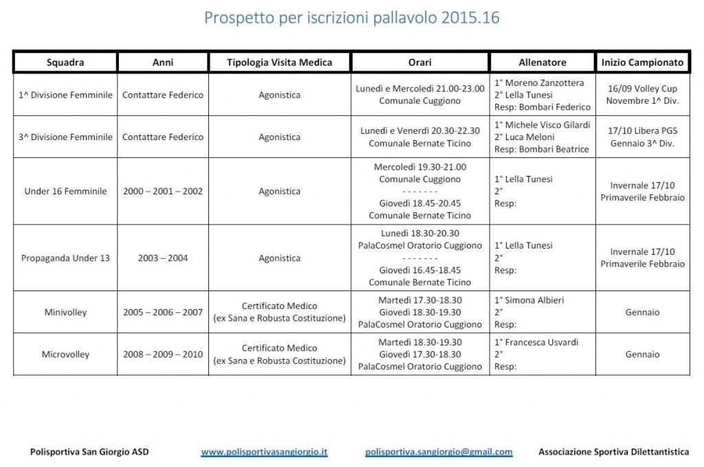 Prospetto per iscrizioni pallavolo 2015.16